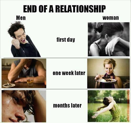 end-of-a-relationship